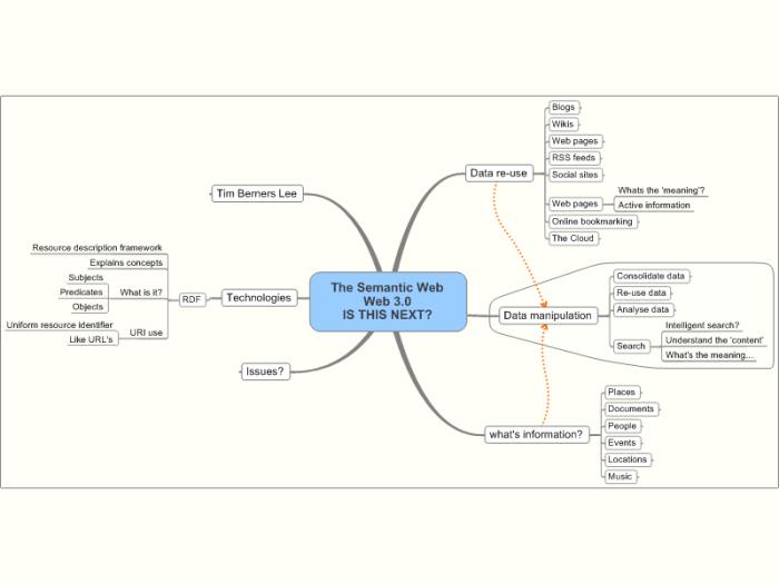 the-semantic-web-30